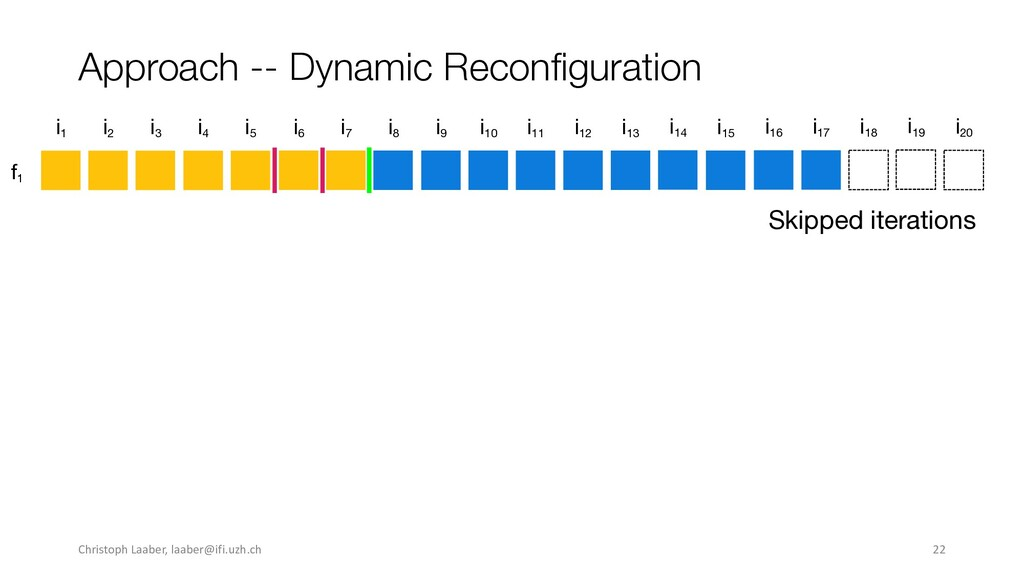 Approach -- Dynamic Reconfiguration i6 i7 i8 i9...