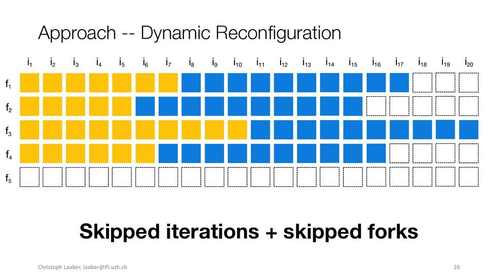 Approach -- Dynamic Reconfiguration i 6 i 7 i 8...