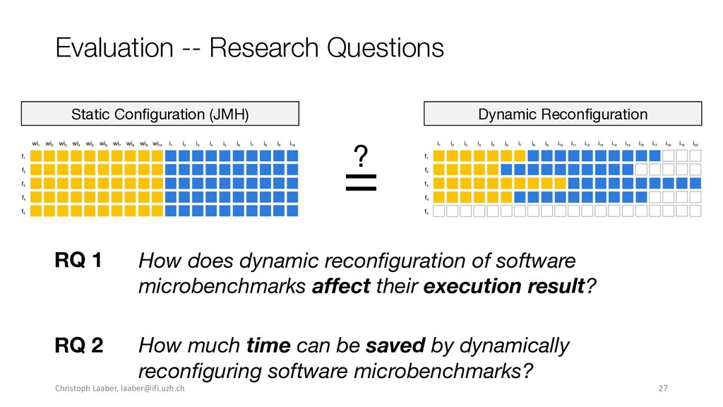 Evaluation -- Research Questions Static Configu...