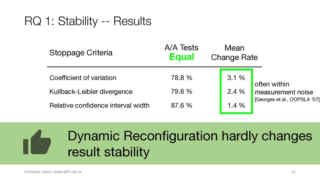 RQ 1: Stability -- Results Stoppage Criteria Co...