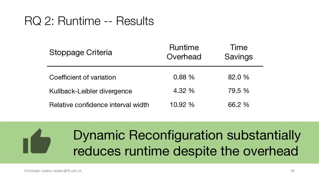 RQ 2: Runtime -- Results 0.88 % 10.92 % 4.32 % ...