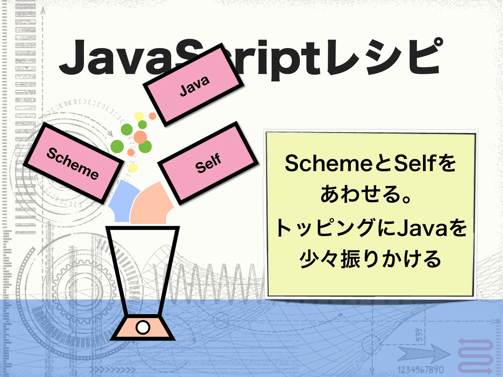 +BWB4DSJQUϨγϐ Scheme Self Java 4DIFNFͱ4FMGΛ ͋Θͤ...