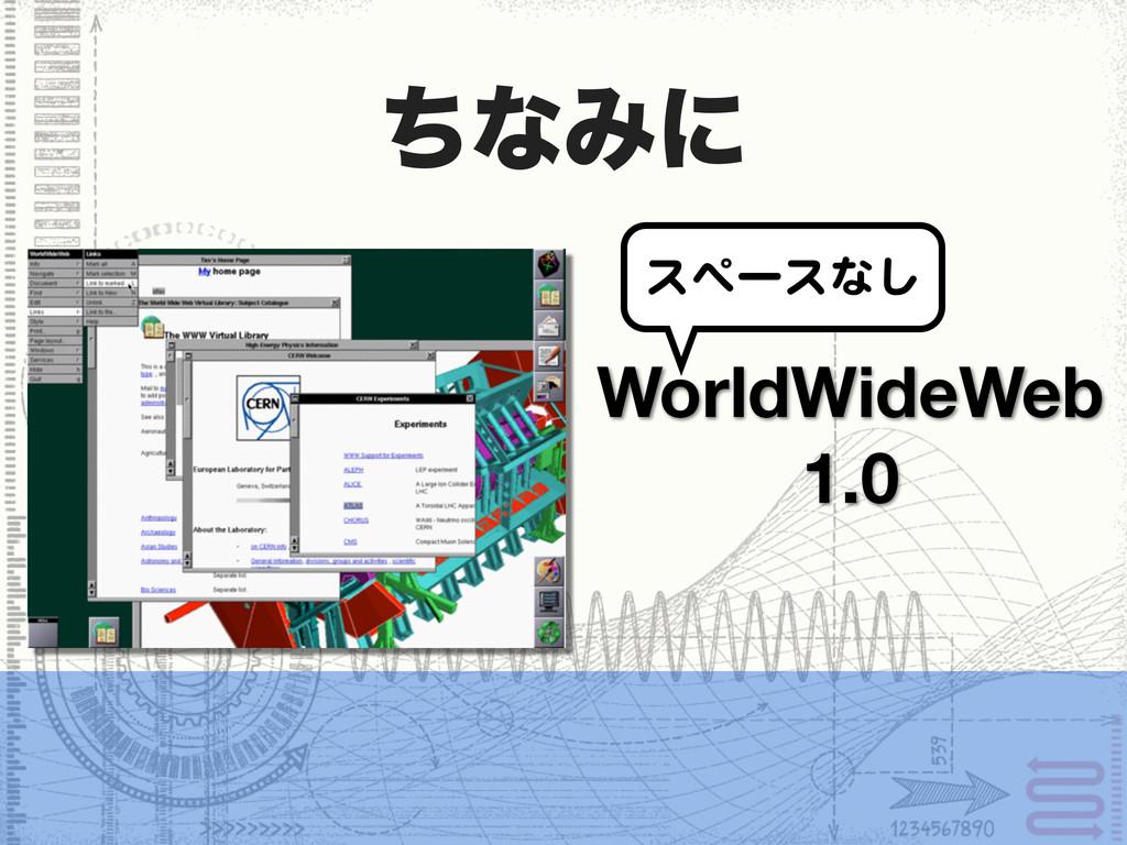 ͪͳΈʹ WorldWideWeb 1.0 εϖʔεͳ͠
