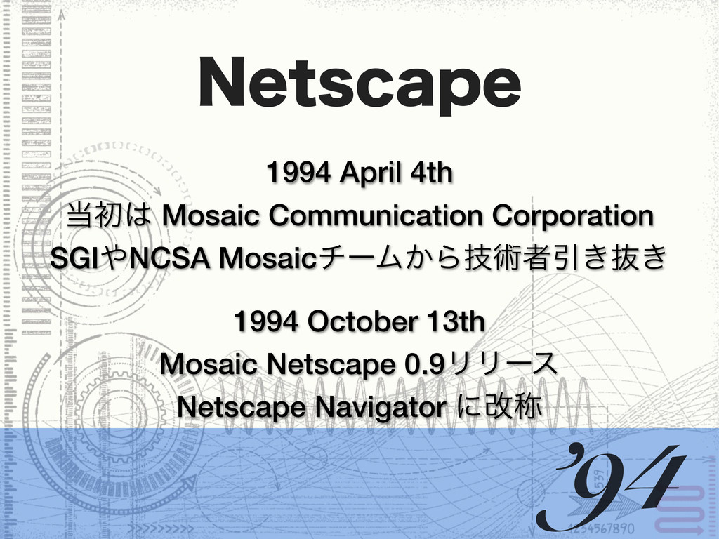 /FUTDBQF '94 1994 April 4th ॳ Mosaic Communic...
