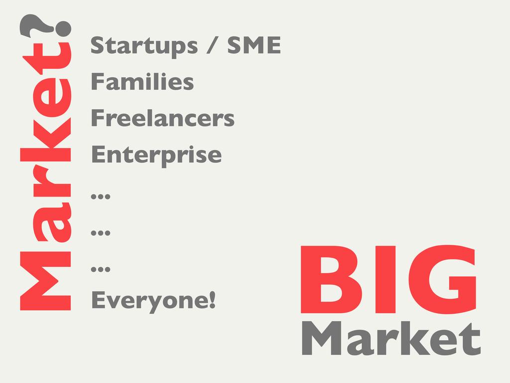Market? Startups / SME Families Freelancers Ent...