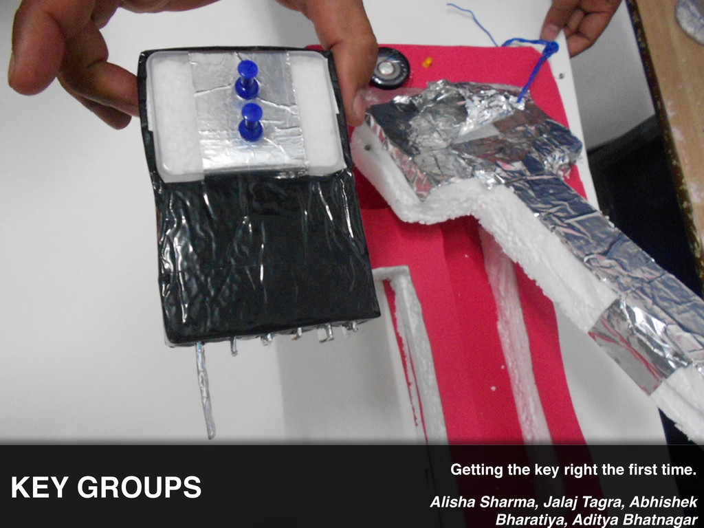 KEY GROUPS Alisha Sharma, Jalaj Tagra, Abhishek...