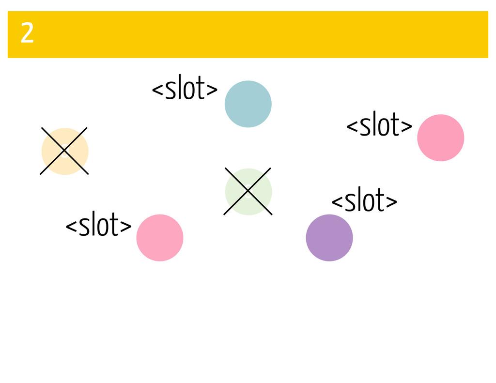 0 0 2 1/4 1 <slot> <slot> <slot> <slot>