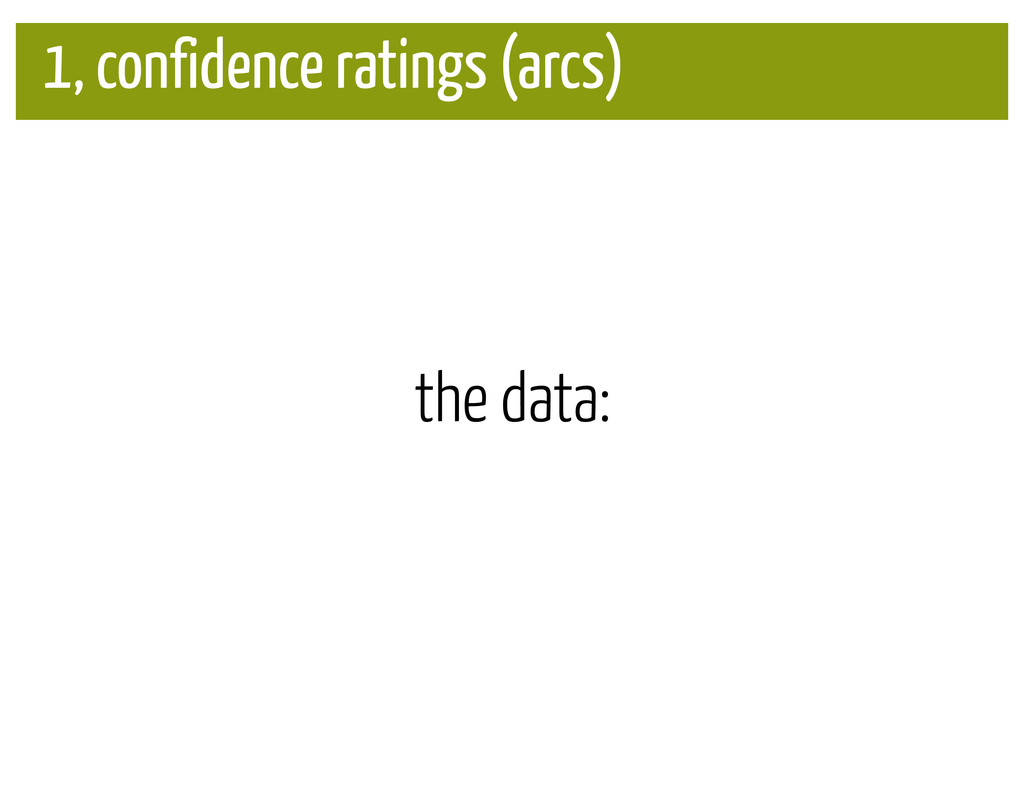 the data: 1, confidence ratings (arcs)