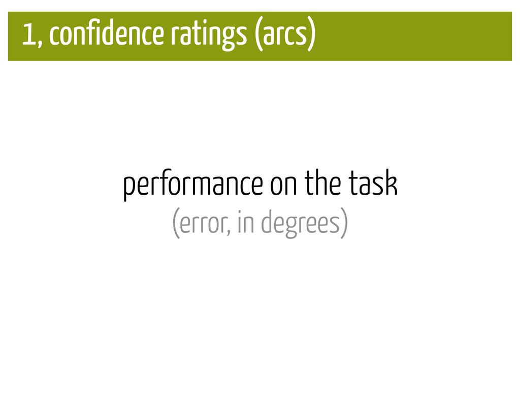 performance on the task (error, in degrees) 1, ...