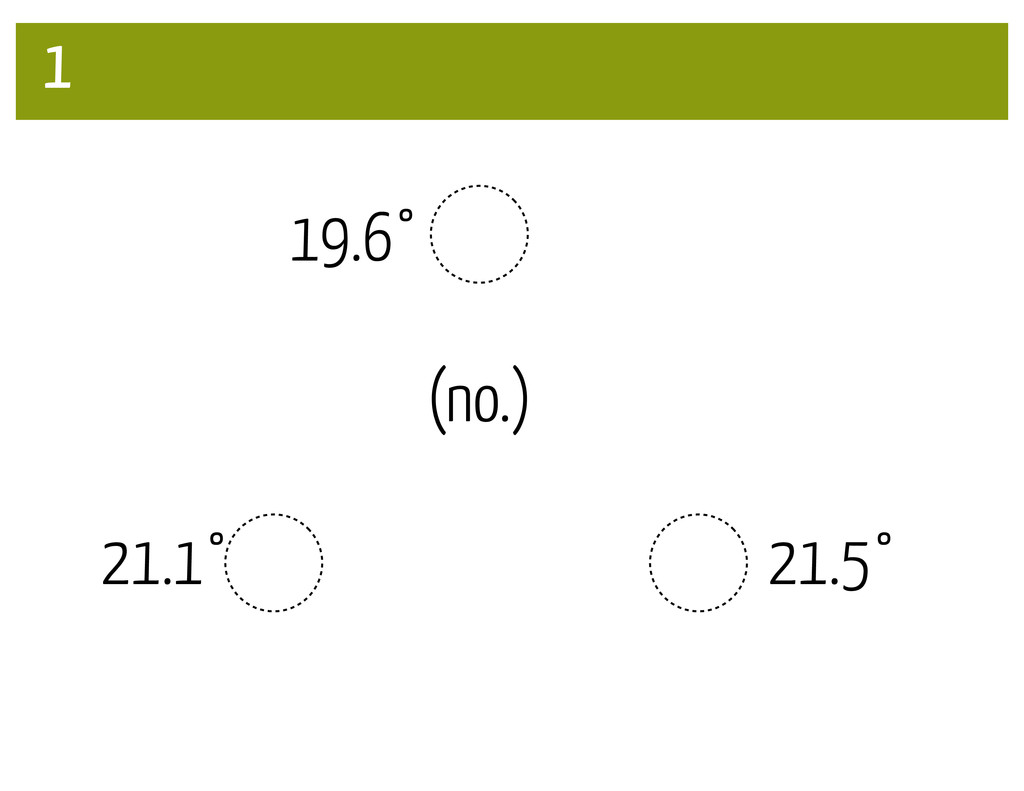 1 (no.) 19.6° 21.5° 21.1°