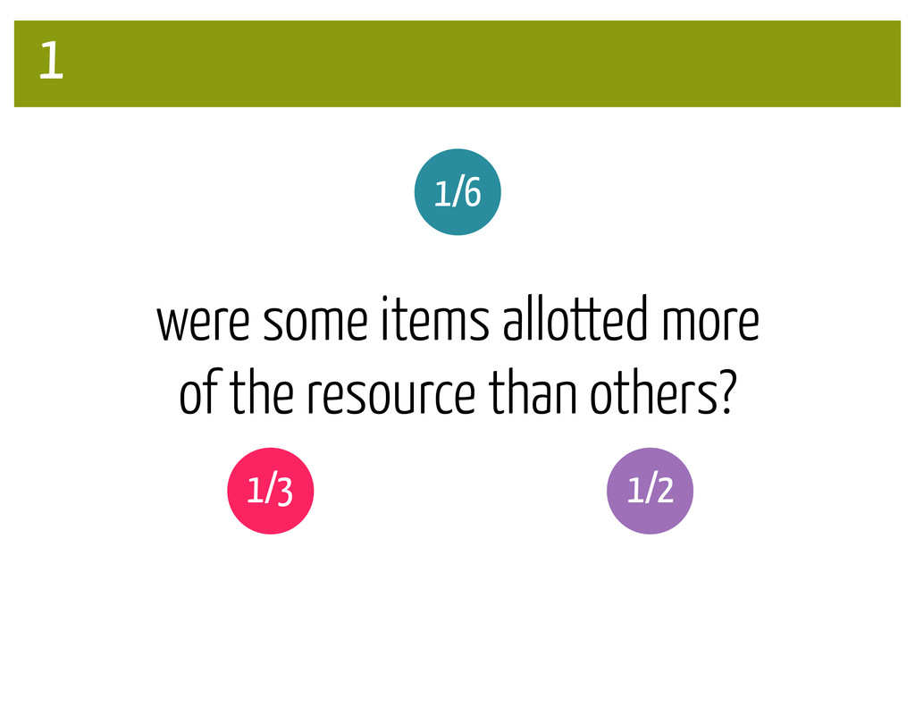 were some items allotted more of the resource t...