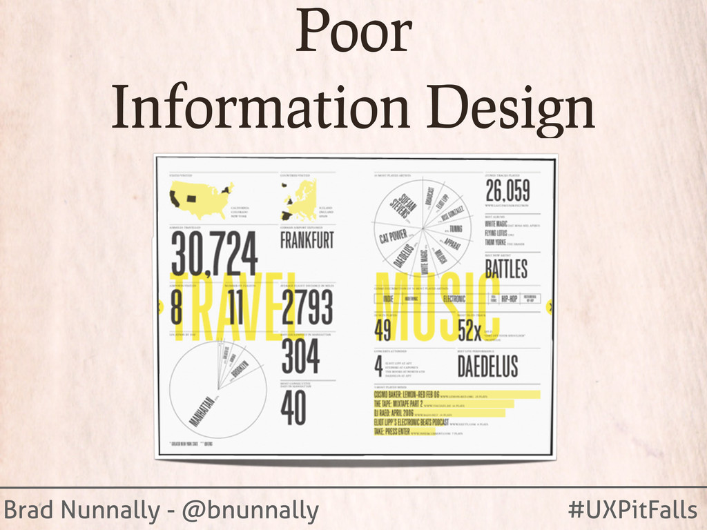 Brad Nunnally - @bnunnally #UXPitFalls Poor Inf...