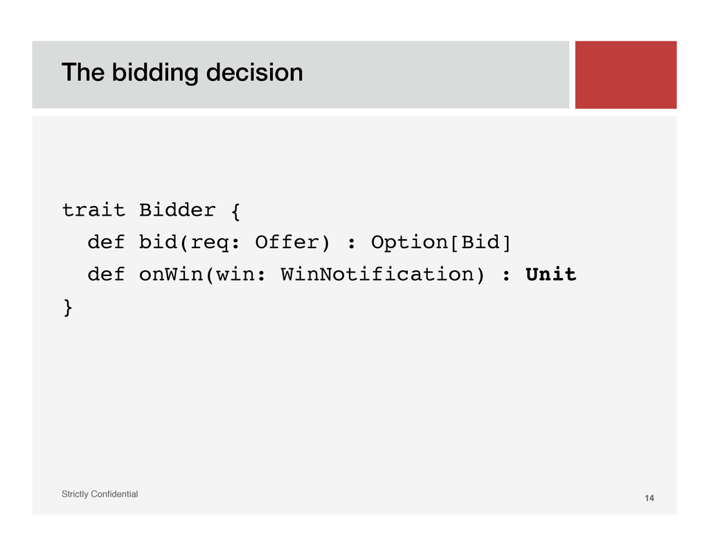"The bidding decision! Strictly Confidential"" 14!..."