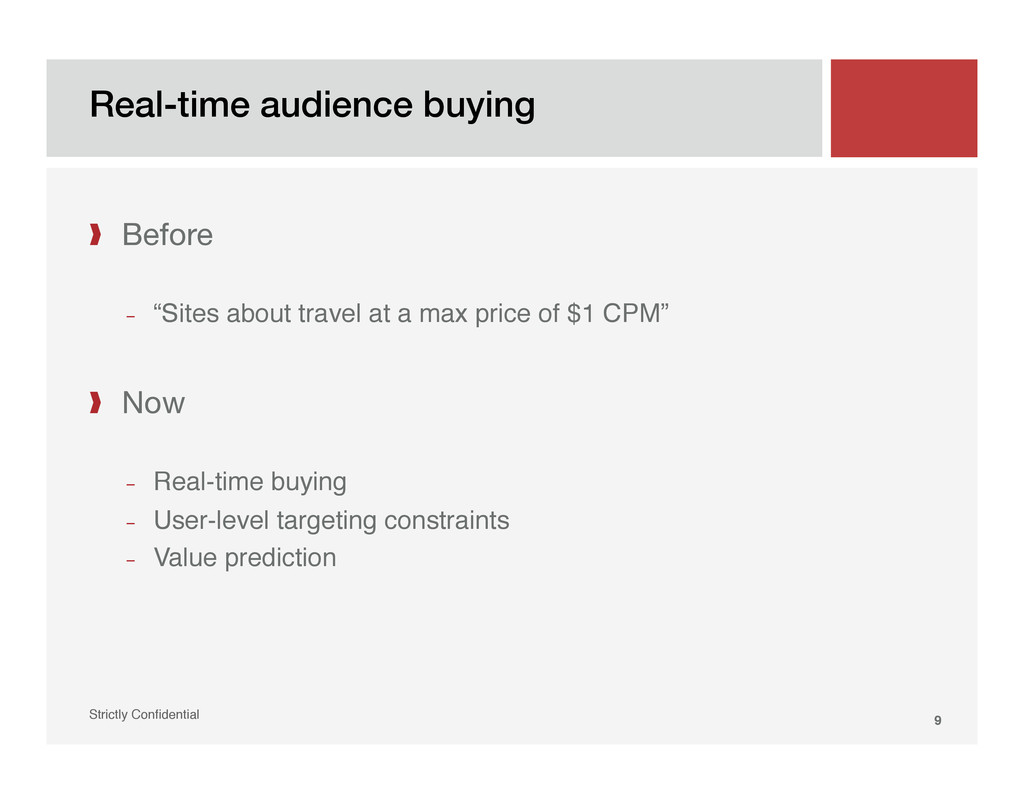 Real-time audience buying! Strictly Confidential...
