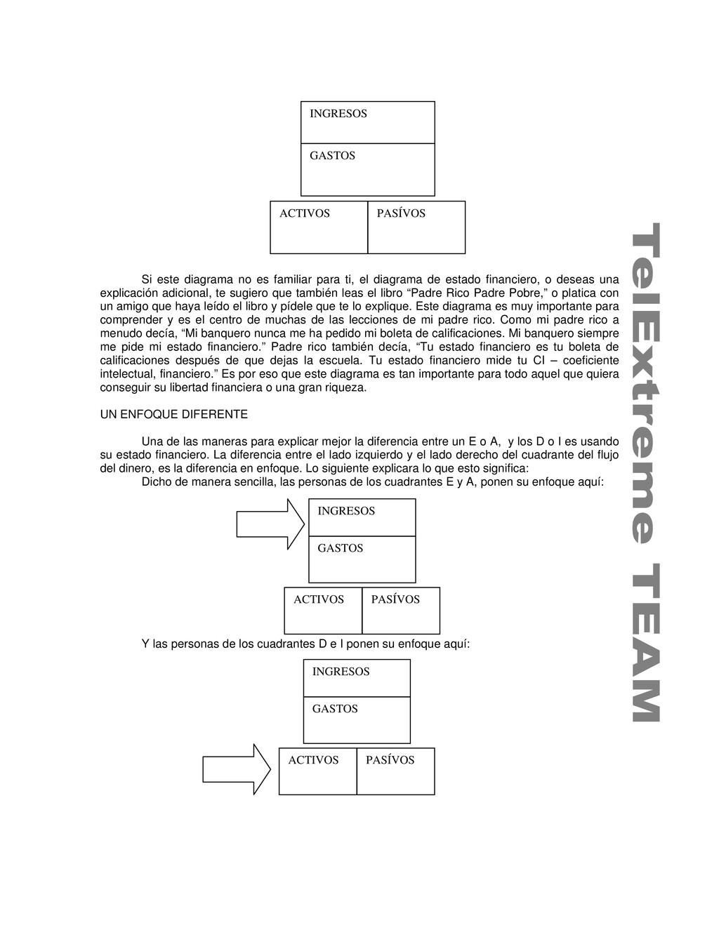 INGRESOS GASTOS ACTIVOS PASÍVOS Si este diagram...
