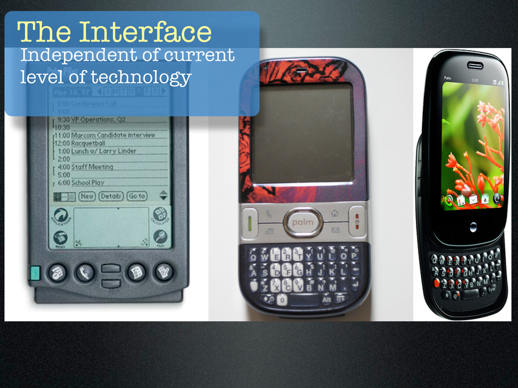 The Interface Independent of current level of t...