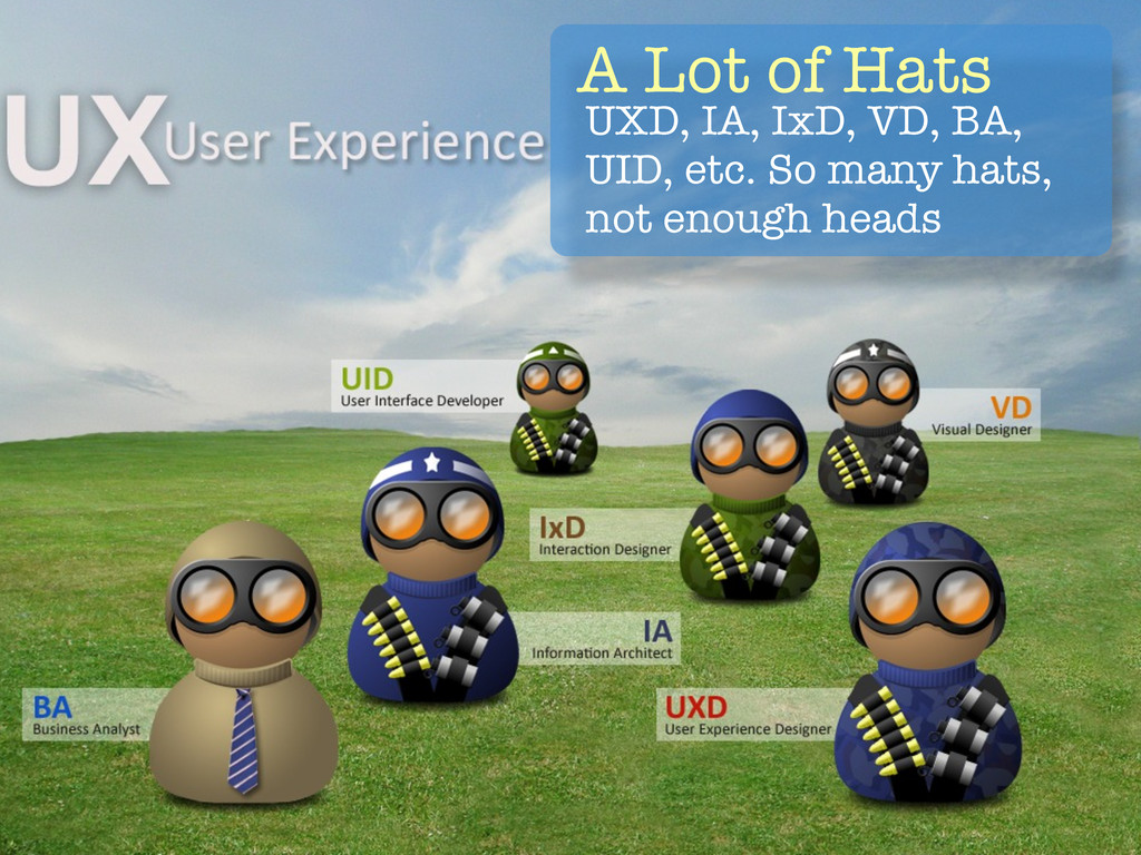 A Lot of Hats UXD, IA, IxD, VD, BA, UID, etc. S...