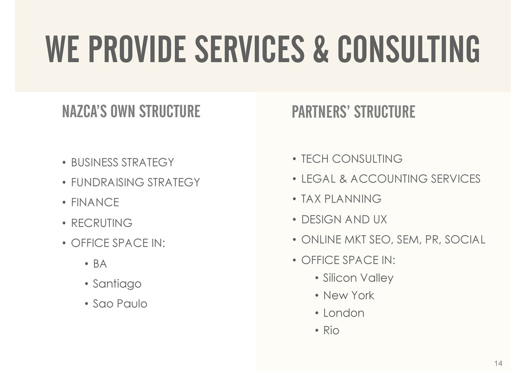 NAZCA'S OWN STRUCTURE PARTNERS' STRUCTURE WE PR...