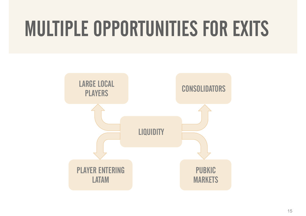MULTIPLE OPPORTUNITIES FOR EXITS LIQUIDITY PLAY...