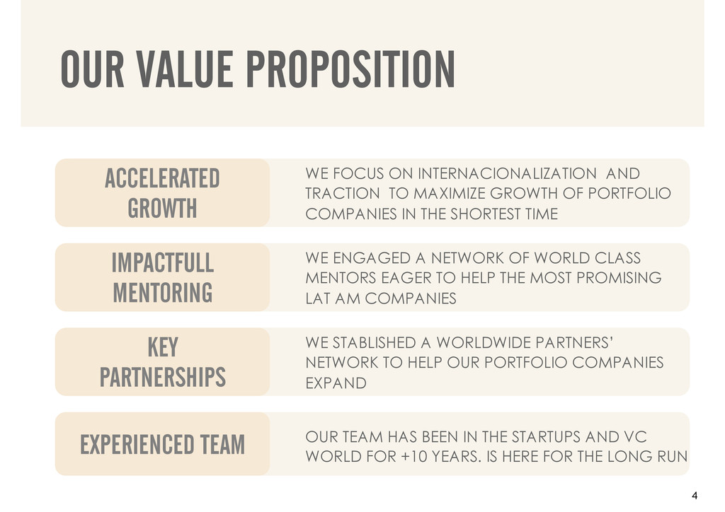 4 OUR VALUE PROPOSITION WE ENGAGED A NETWORK OF...