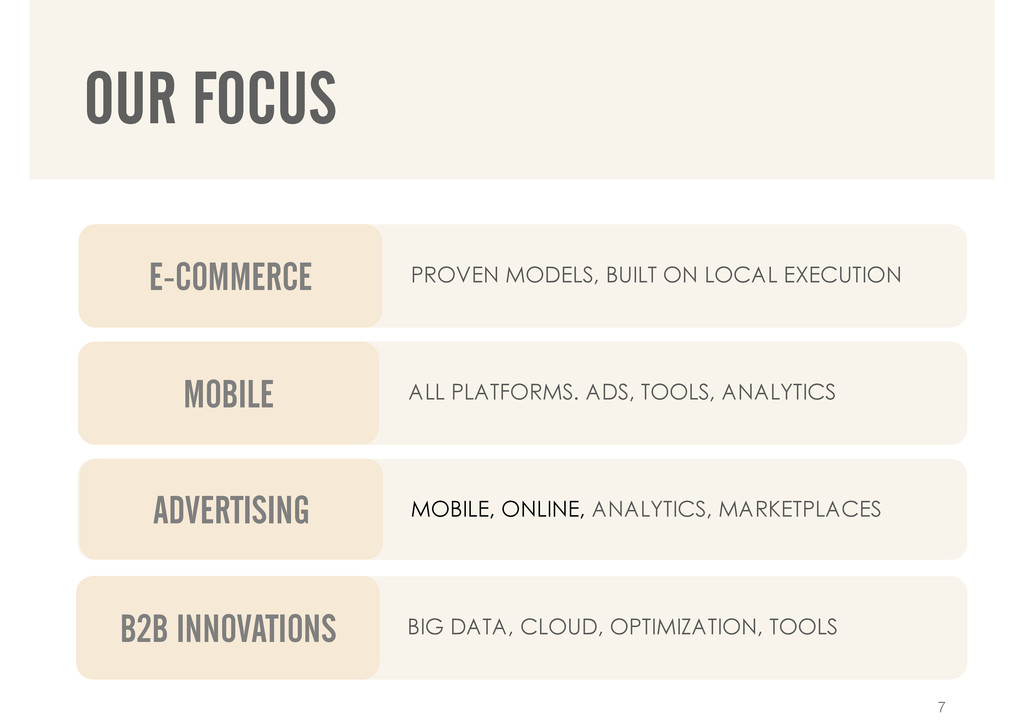 OUR FOCUS MOBILE ALL PLATFORMS. ADS, TOOLS, ANA...