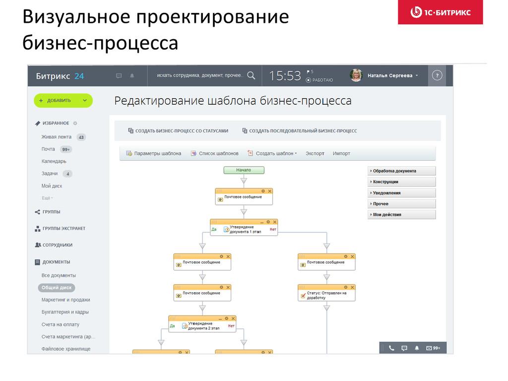 Визуальное проектирование бизнес-процесса