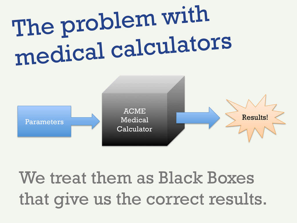 The problem with medical calculators ACME Medic...