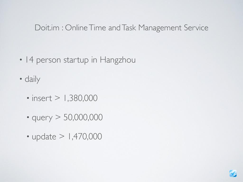 Doit.im : Online Time and Task Management Servi...