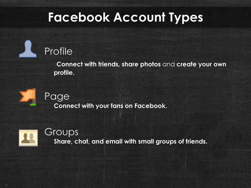 Facebook Account Types Profile Connect with fri...