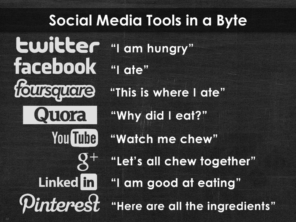 Social Media Tools in a Byte
