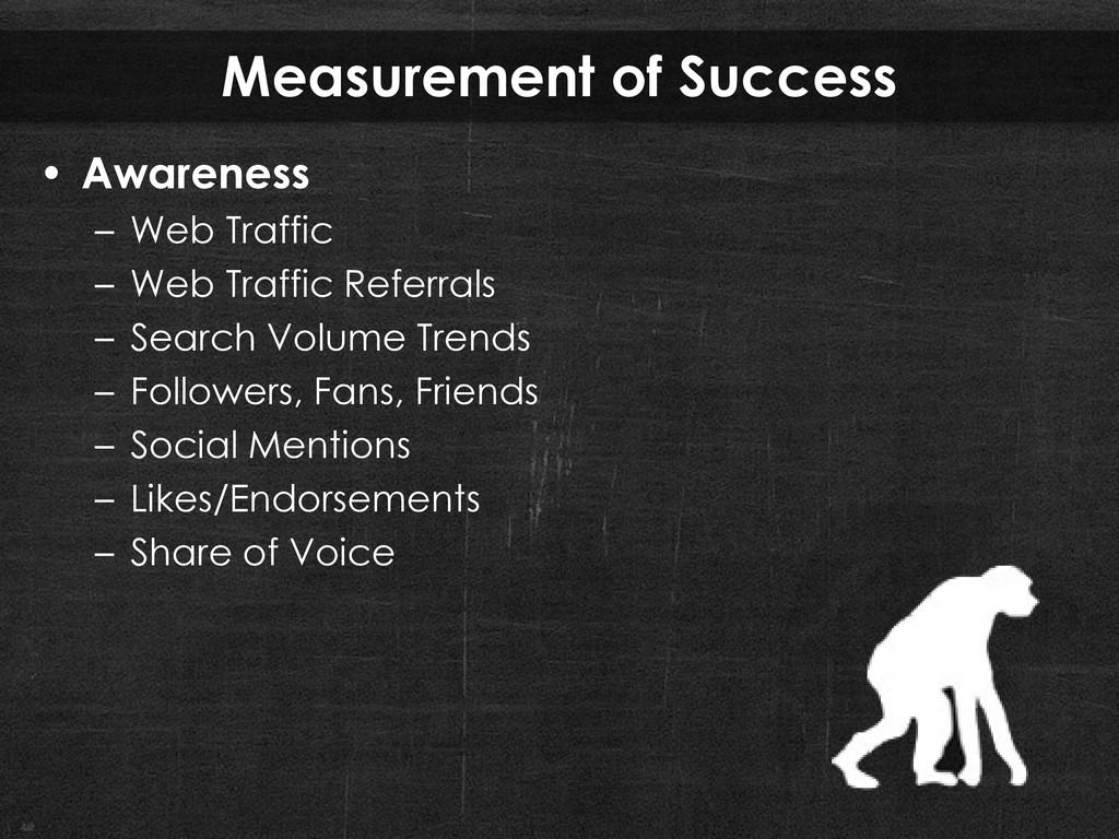 Measurement of Success • Awareness – Web Traffi...