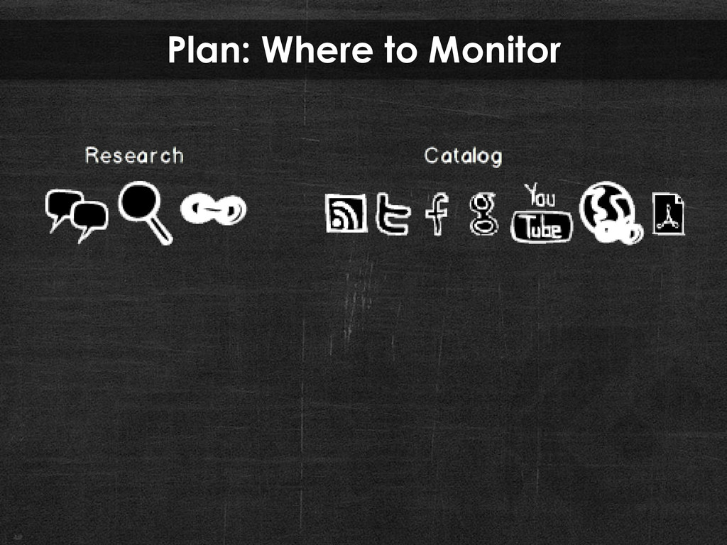 Plan: Where to Monitor