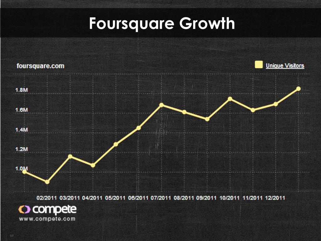 Foursquare Growth