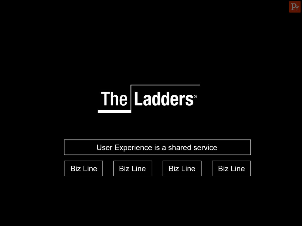 User Experience is a shared service Biz Line Bi...