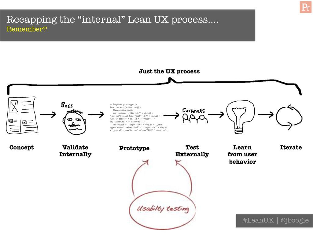 "Recapping the ""internal"" Lean UX process…. Rem..."