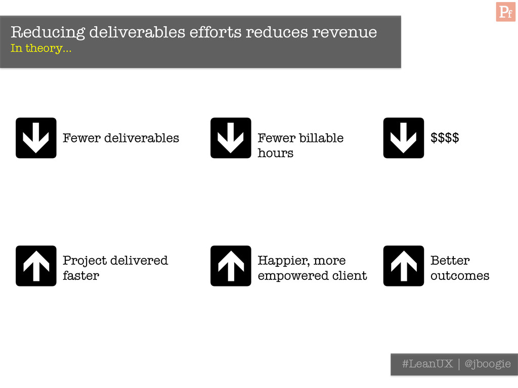 Reducing deliverables efforts reduces revenue ...