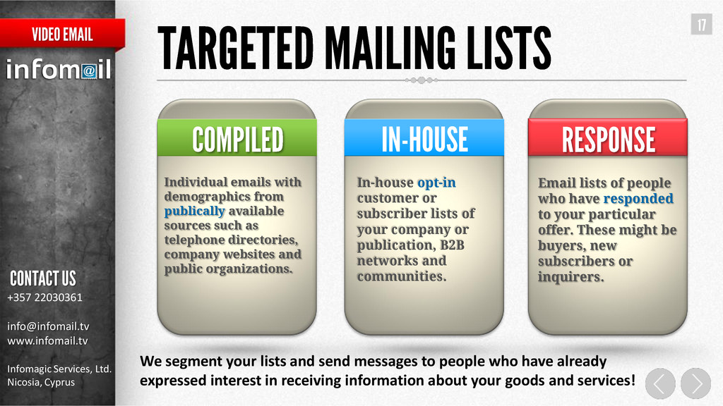 Individual emails with demographics from public...