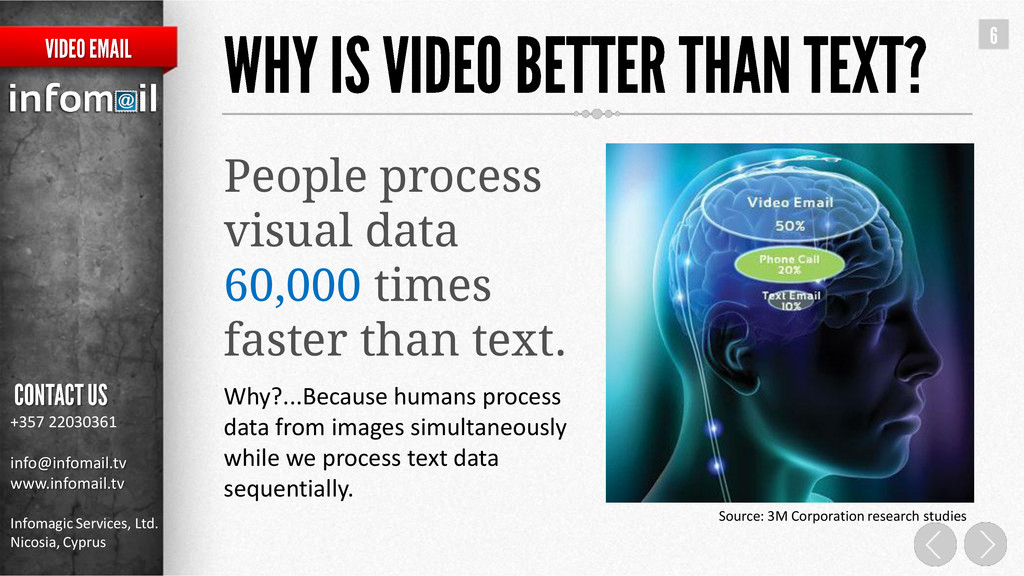 People process visual data 60,000 times faster ...