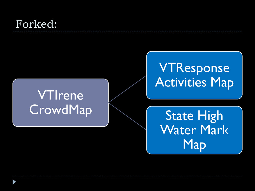 Forked: VTIrene CrowdMap VTResponse Activities ...
