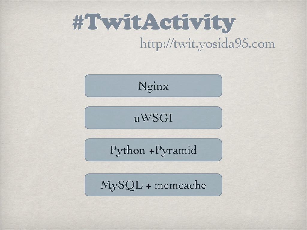 #TwitActivity http://twit.yosida95.com Python +...