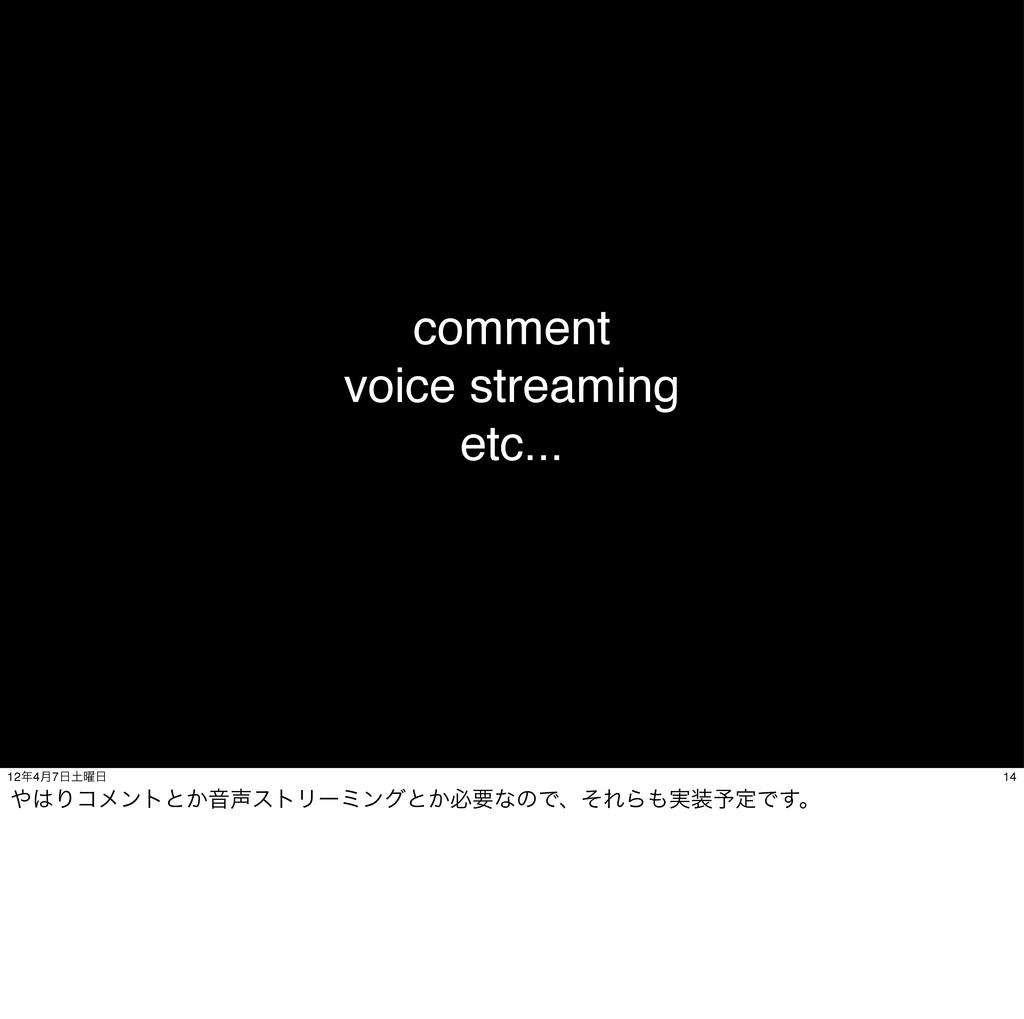comment voice streaming etc... 14 124݄7༵ ...