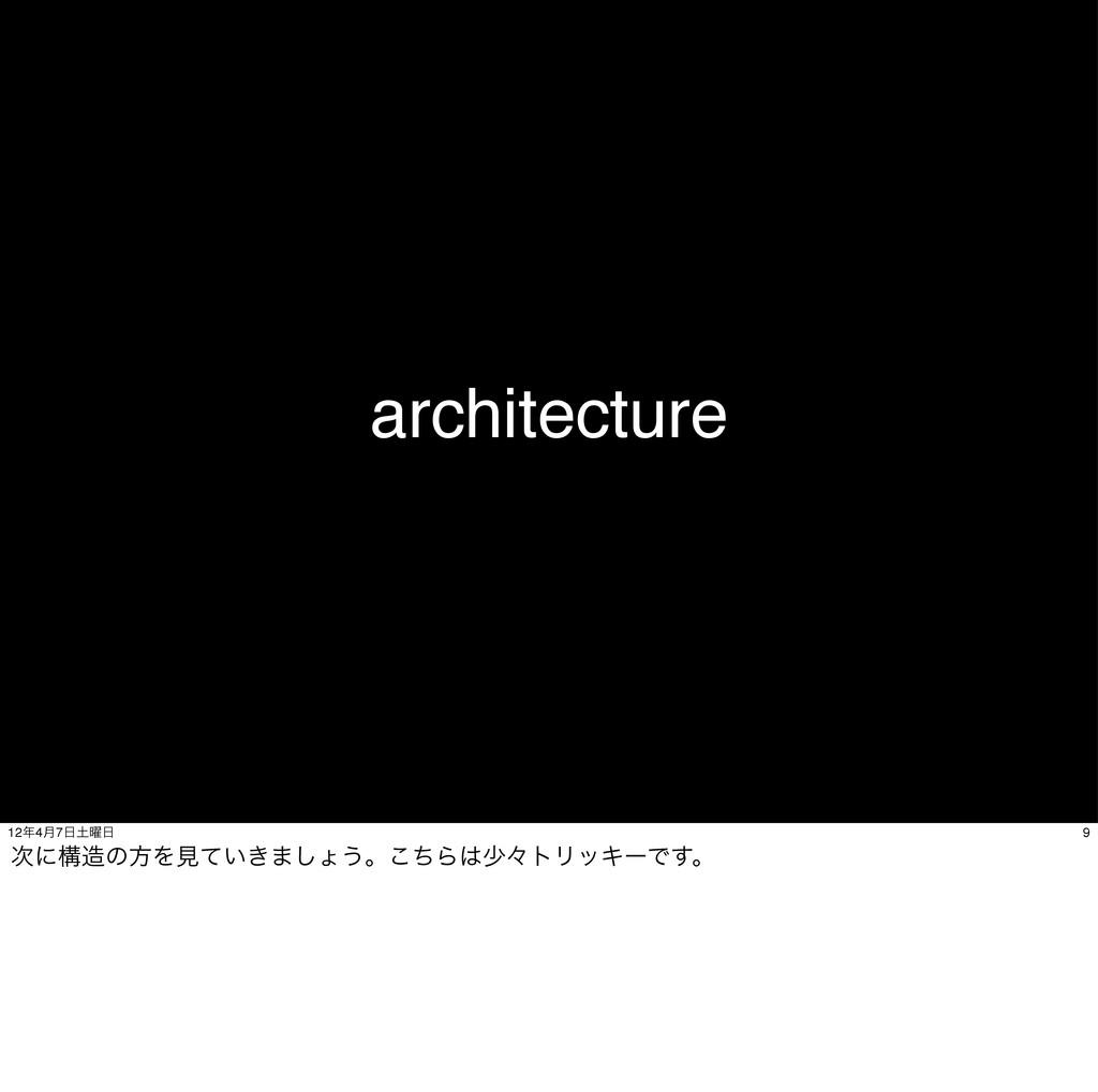 architecture 9 124݄7༵ ʹߏͷํΛݟ͍͖ͯ·͠ΐ͏ɻͪ͜Βগ...