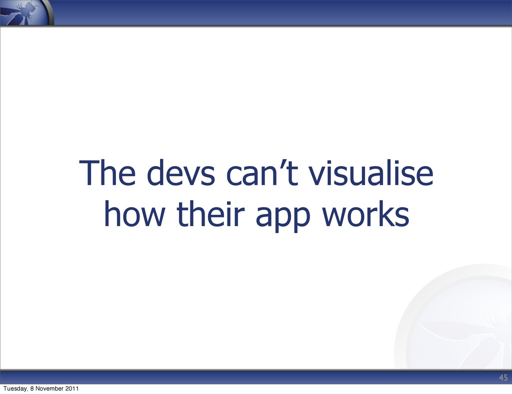 The devs can't visualise how their app works 45...
