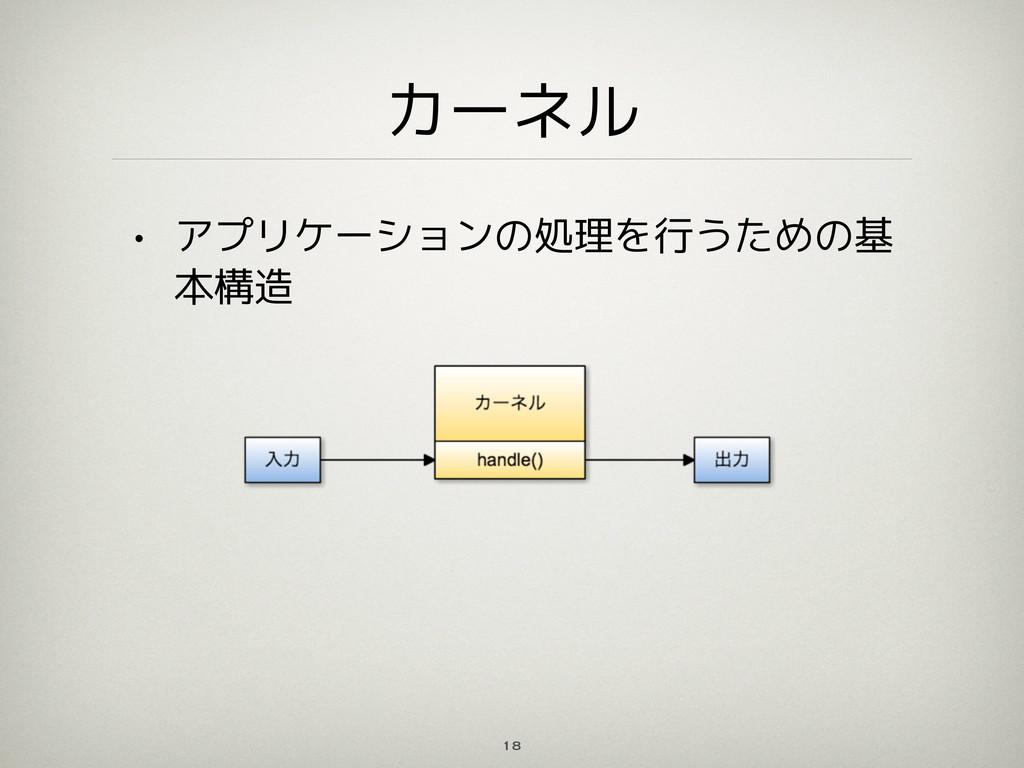 カーネル • アプリケーションの処理を行うための基 本構造 18