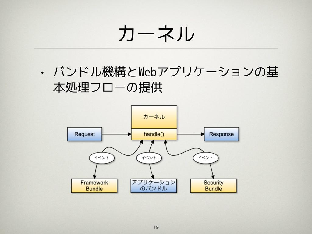 カーネル • バンドル機構とWebアプリケーションの基 本処理フローの提供 19