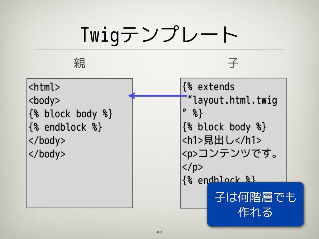 Twigテンプレート 43 <html> <body> {% block body %} {%...