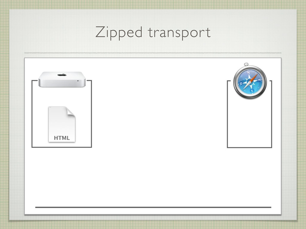 Zipped transport
