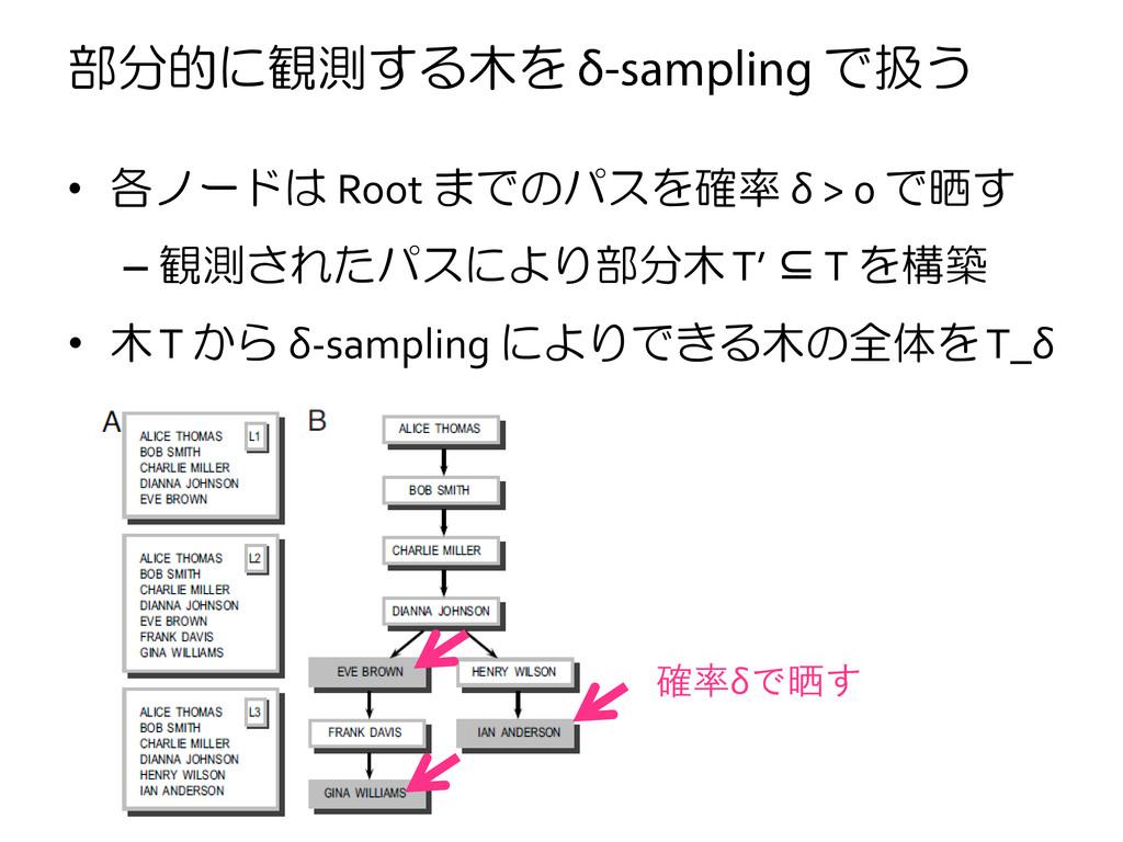 部分的に観測する木を で扱う • 各ノードは Root までのパスを確率 δ > 0 で晒す ...