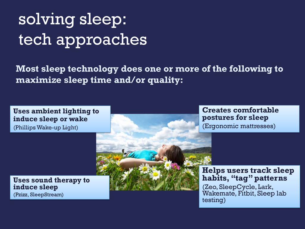 Most sleep technology does one or more of the f...