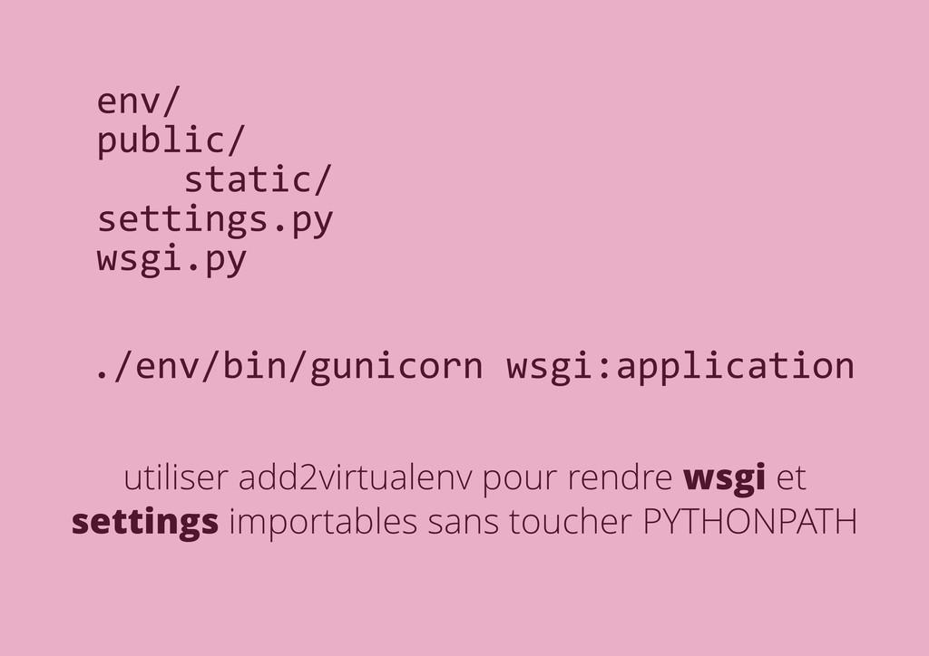 env/ public/ static/ settings.py wsgi.py ./env/...